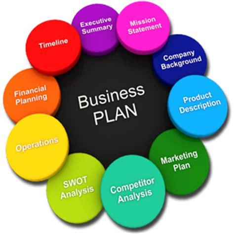 Best Business Plan Software Business Plan Templates