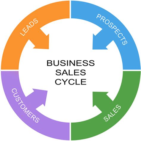Write a Business Plan with Ultimate Business Planner Software